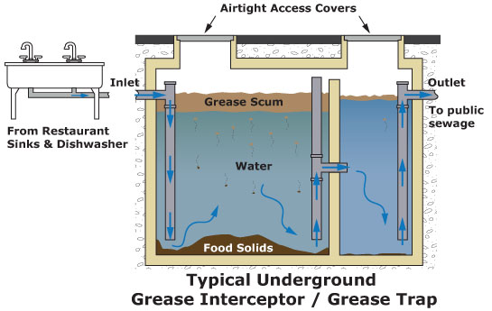 Best Home Kitchen Exhaust Fan With Grease Trap